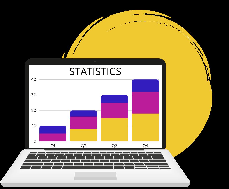 Whizz-Statistics-Whizz.ie